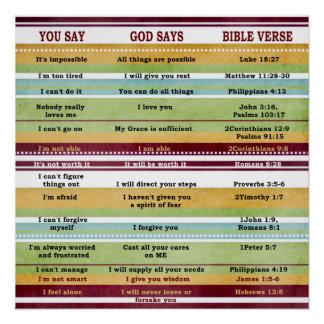 """""""You Say/God Says"""" Inspirational Bible Verses Poster"""