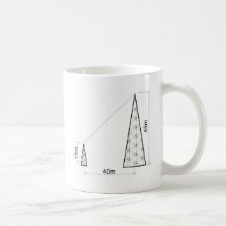you torres of antennas measured by quotas illustra mugs