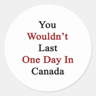 last day in Canada