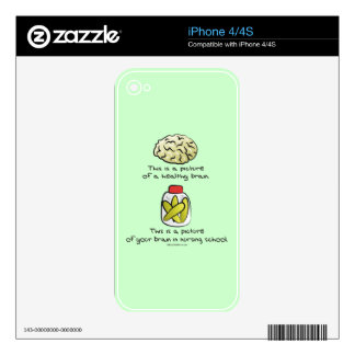 Your Brain in Nursing School Decal For iPhone 4