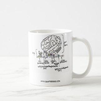 Your Brain on Drugs Mug