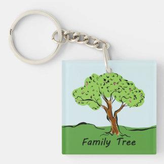 Your Family Tree Keychain