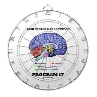 Your Mind Is Like Software Program It (Brain) Dartboard With Darts