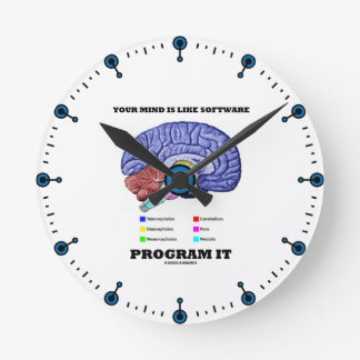 Your Mind Is Like Software Program It (Brain) Round Clock