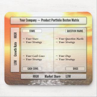 Your Product Portfolio Boston Matrix Mousepad