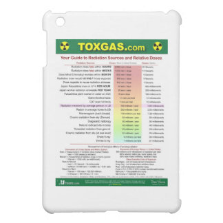 Your Radiation Guide iPad Mini Cover
