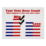 Your Vote Counts Poster