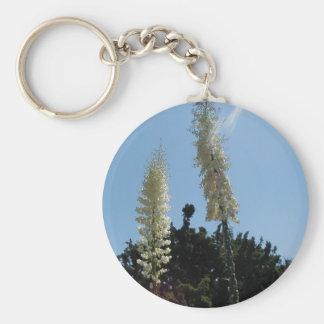 yuca llavero redondo tipo pin