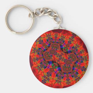 Yule Tide Basic Round Button Keychain
