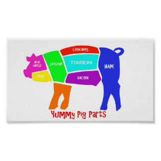 Yummy Pig Parts Poster