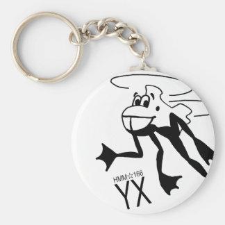 YX Phroglegs Llavero Redondo Tipo Pin