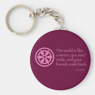 Zen Wisdom Keychain