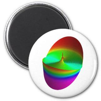 Zernike n = 101, m = 1 2 inch round magnet