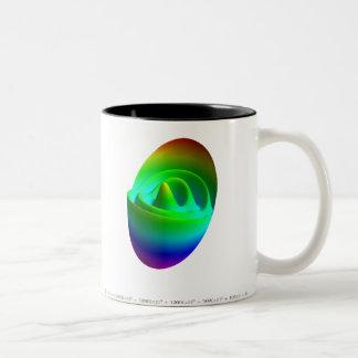 Zernike polynomials mug - Z(11, 1)