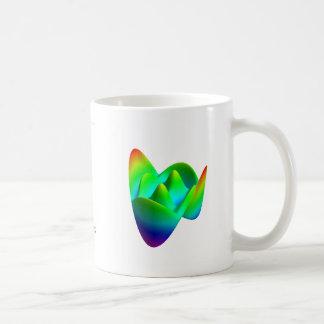 Zernike polynomials mug - Z(8, 2)