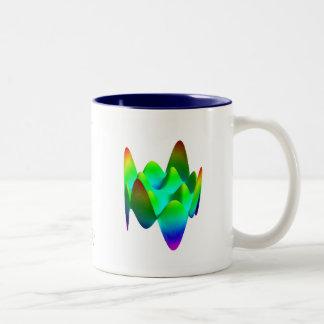 Zernike polynomials mug - Z(8, 4)