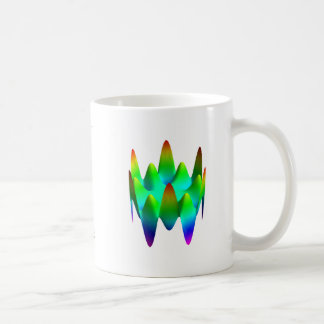 Zernike polynomials mug - Z(8, 6)