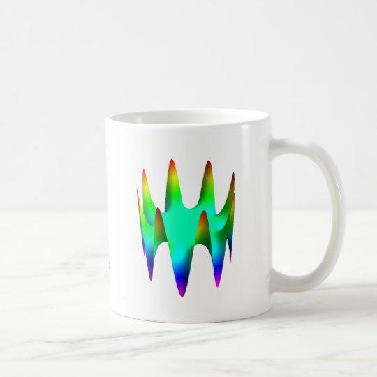 Zernike polynomials mug - Z(8, 8)