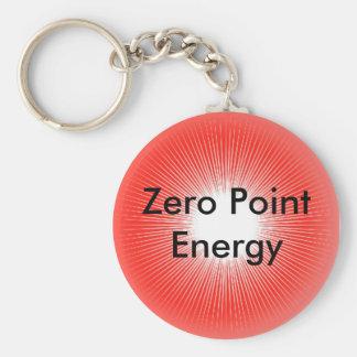 Zero Point Energy Promo Product Keychain