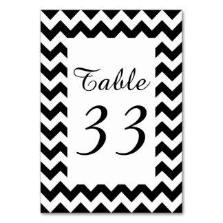 Zigzag blanco adaptable numerado