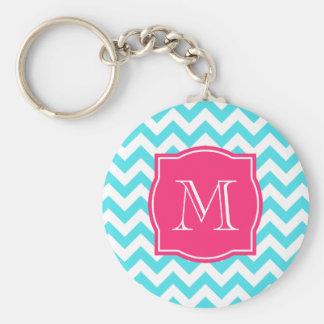 Zigzag Turquoise and Pink Custom Monogram Keychain
