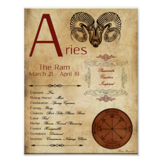 ZODIAC ARIES  Birth Sign POSTER
