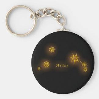 Zodiac - Aries Keychain