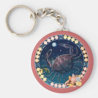 Zodiac Cancer - Customize it! Basic Round Button Keychain