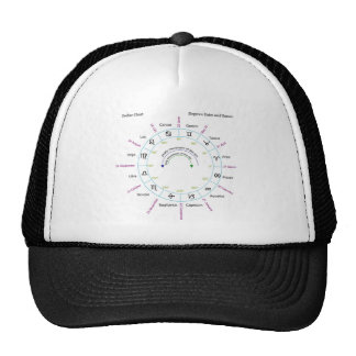Zodiac Chart with Degrees Dates and Names Trucker Hat