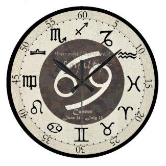 Zodiac Clock - Cancer