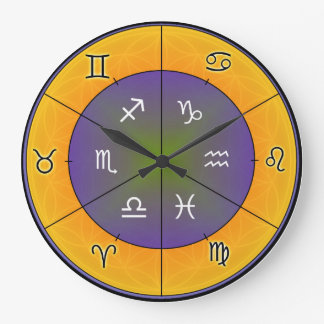 Zodiac Clock - The Daily Astrology Cycles