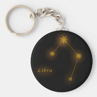 Zodiac - Libra Keychain