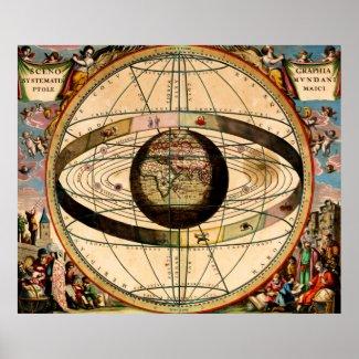 Zodiac-Map-1 Poster