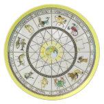 Zodiac melamine plate