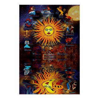 Zodiac-Poster-1A Poster