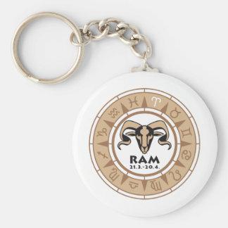 zodiac RAM Keychain