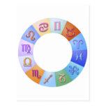Zodiac Ring Post Card