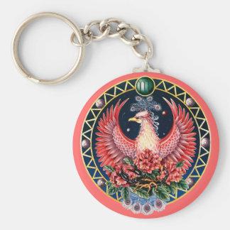 Zodiac Scorpio - Customize it! Basic Round Button Keychain