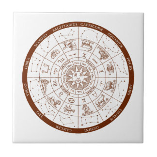 Zodiac signs tile
