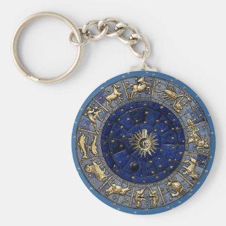 Zodiac Wheel Basic Round Button Keychain