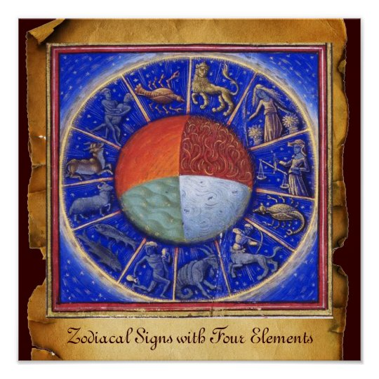 ZODIACAL SIGNS WITH FOUR ELEMENTS