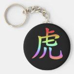 Zodiaco chino - tigre llavero personalizado