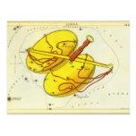 Zodiaco de la constelación de la escala del libra postal