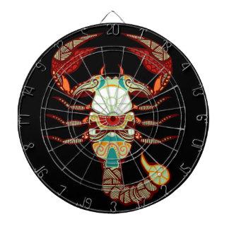 Zodiaco del escorpión - escorpión