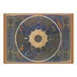 Zodiaco del horóscopo de las reglas de la astrolog comunicado
