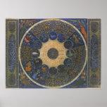 Zodiaco del horóscopo de las reglas de la astrolog poster