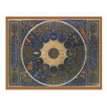 Zodiaco del horóscopo de las reglas de la astrolog postal