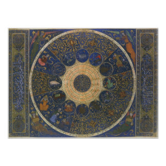 Zodiaco del horóscopo de las reglas de la poster