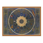 Zodiaco del horóscopo de las reglas de la postal