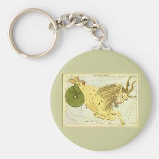 Zodiaco del vintage, constelación del Capricornio Llavero Redondo Tipo Pin